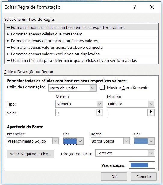 Formatação condicional - Barra de Dados