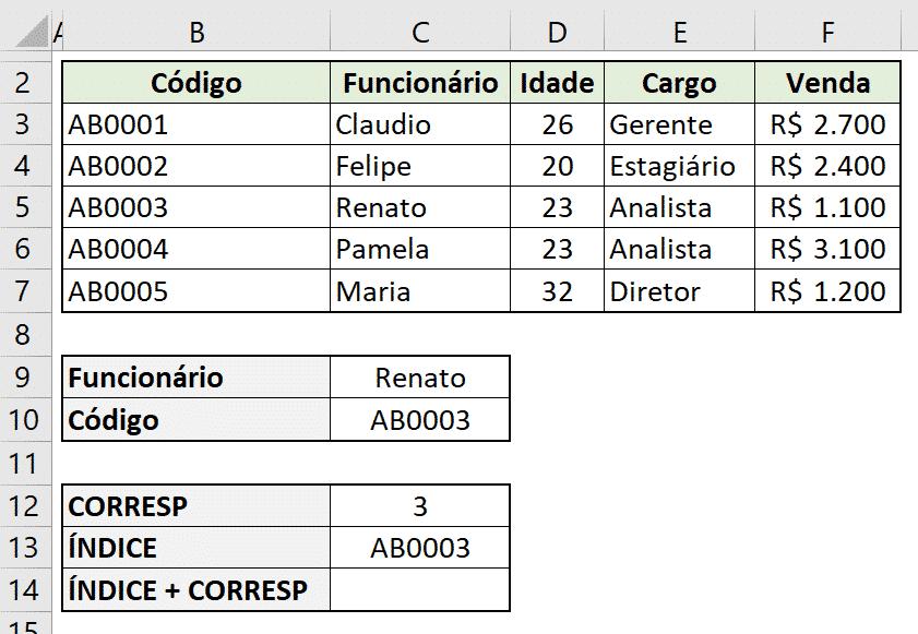 Resultado fórmula ÍNDICE