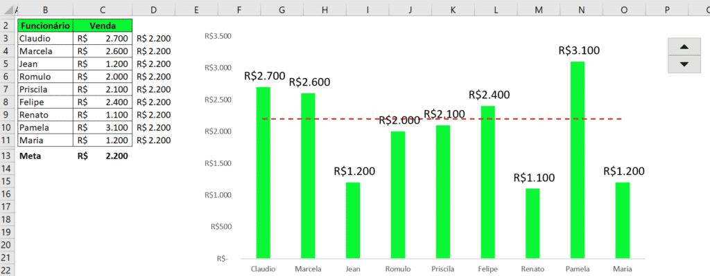 Gráficos no Excel