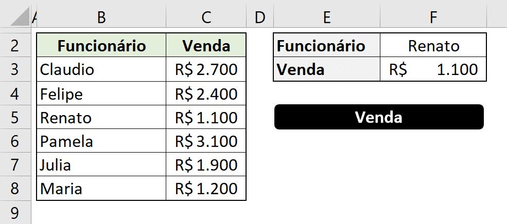 Tabela base