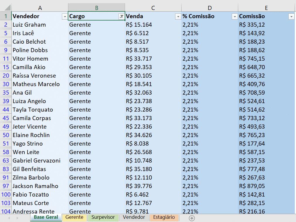 Resultado da seleção do filtro de Gerente na coluna de Cargos