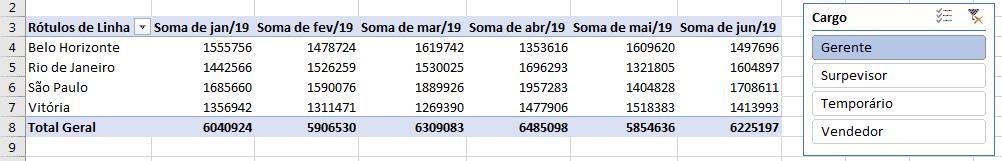 Selecionando uma das opções da segmentação para verificar o resultado na tabela