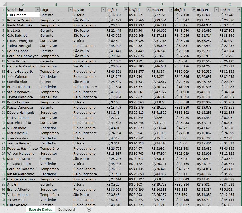 Seleção de todos os dados da tabela