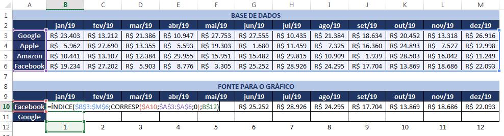 Utilização das fórmulas INDICE e CORRESP para obter os dados da tabela original