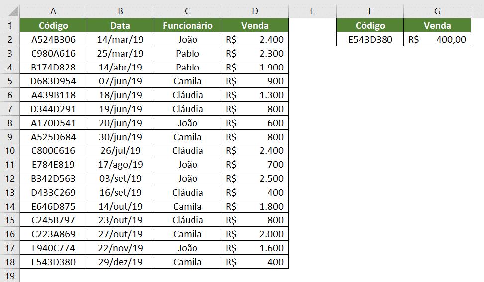 Tabela com o resultado final