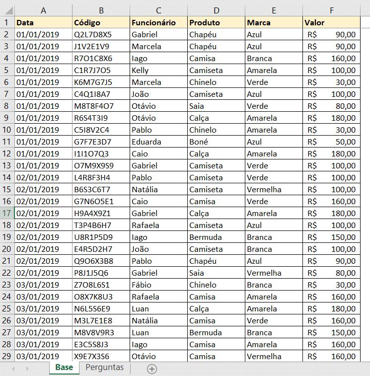 Tabela utilizada para responder as perguntas