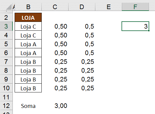 Resultado após utilizar as fórmulas matriciais