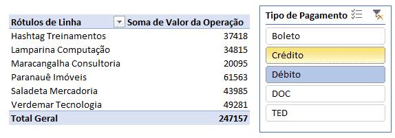 Seleção de uma das opções da segmentação para filtrar os dados
