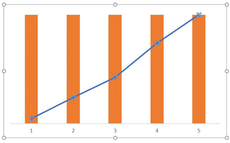 Remoção dos eixos verticais e seleção do gráfico azul