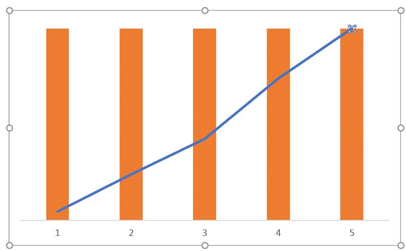 Seleção do ponto superior do gráfico de linha