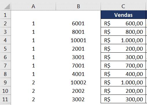 Copiando a fórmula para todas as linhas da coluna