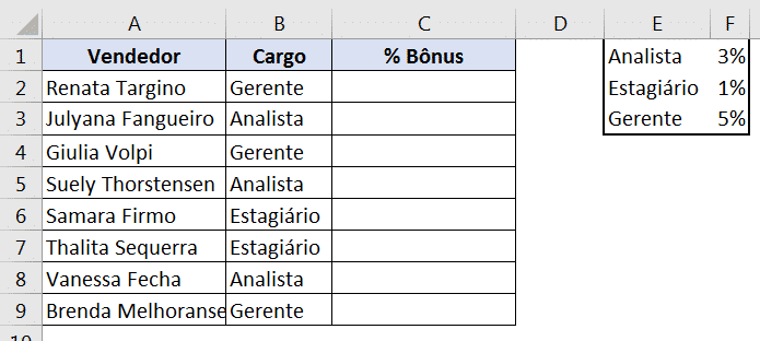 Tabela do terceiro exemplo