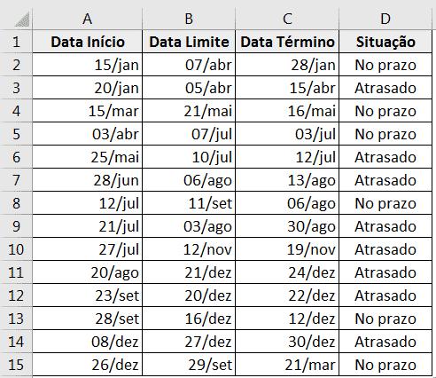 Resultado aplicando a fórmula em toda a coluna D da tabela