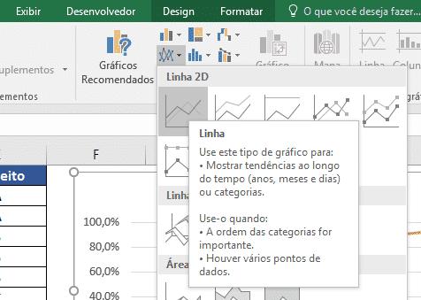 Transformando as barras em laranja em um gráfico de linha