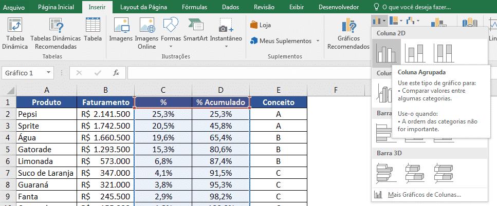 Seleção de dados para a criação do gráfico