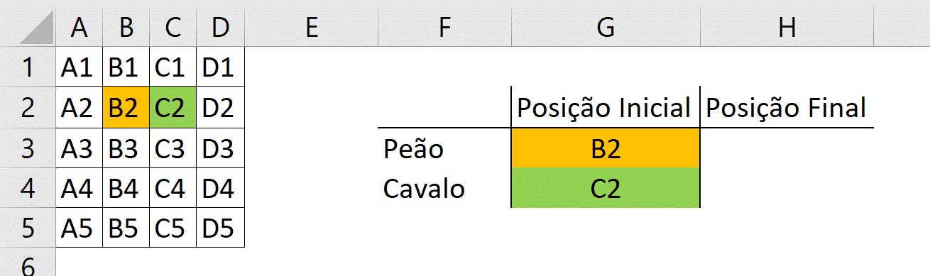 Exemplo de um jogo de xadrez (fictício)