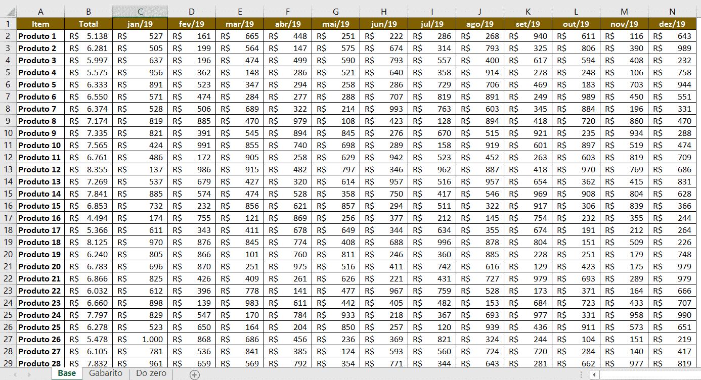 Tabela inicial com as vendas dos produtos mensais