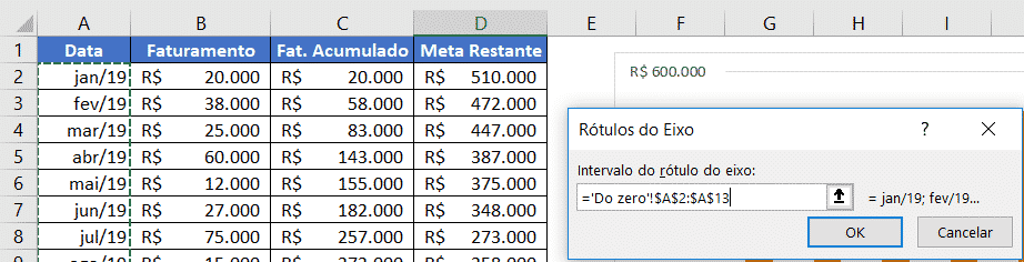 Inserindo os dados do eixo x, dados horizontais