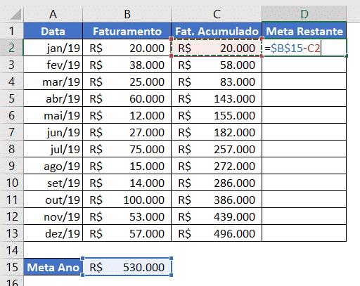Fórmula para a coluna de meta restante