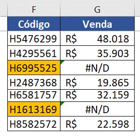 Resultado do PROCX comum para os códigos