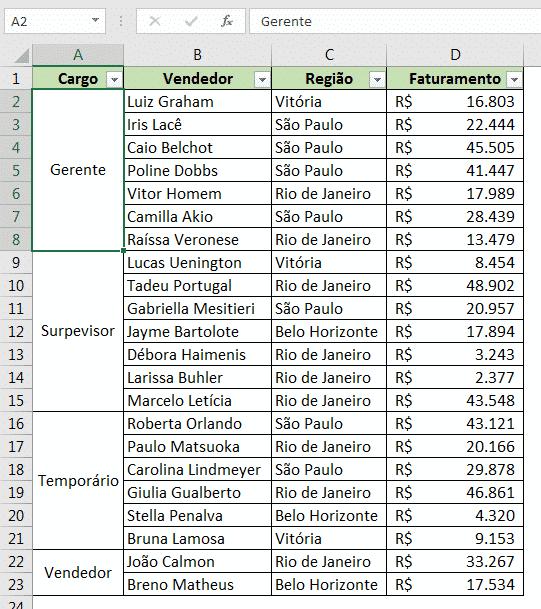 Tabela com cargos mesclados