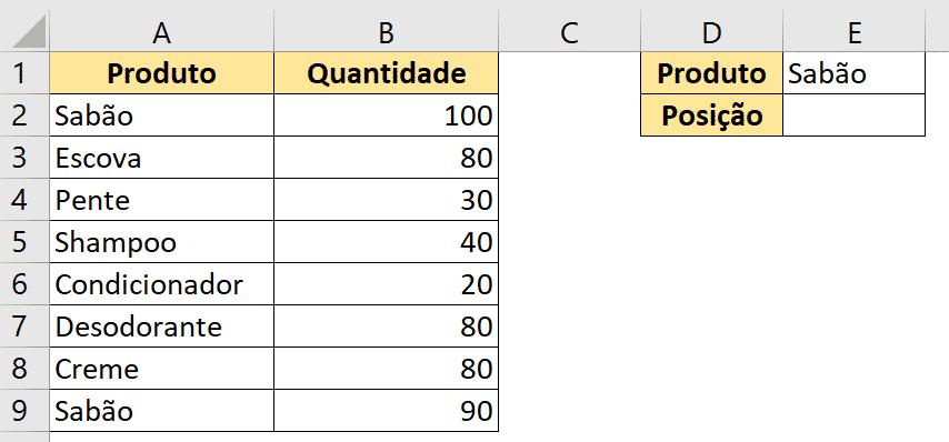 Tabela inicial para utilização do CORRESPX