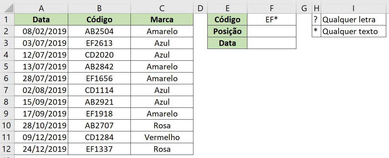 Tabela para utilizar o modo pesquisa e a opção curinga do modo correspondência