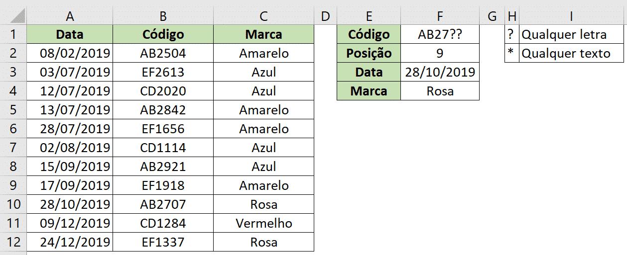 Resultado da fórmula ÍNDICE com a posição obtida através da fórmula CORRESPX