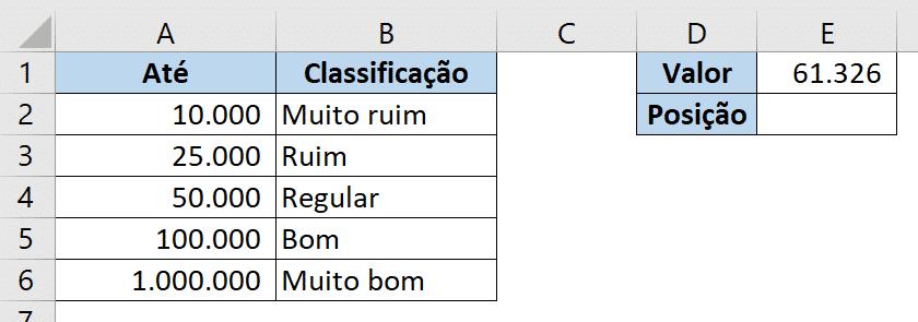 Tabela para classificar um dado com o modo correspondência da fórmula CORRESPX
