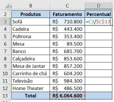 Fórmula para obter a porcentagem de cada produto