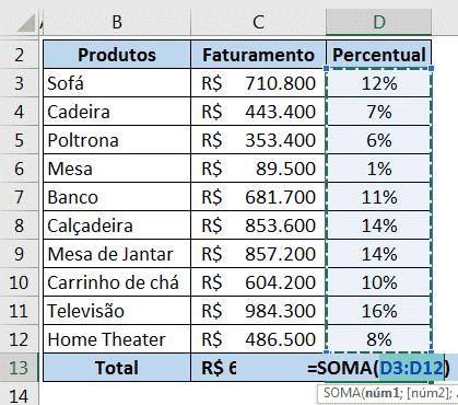 Fórmula de SOMA para as porcentagens