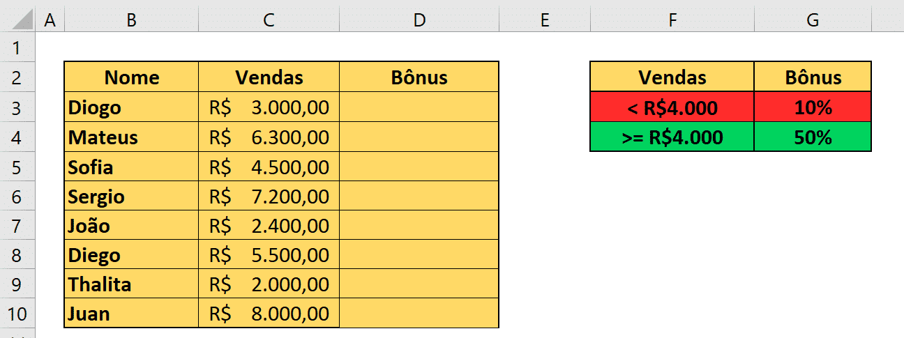Tabela inicial para análise