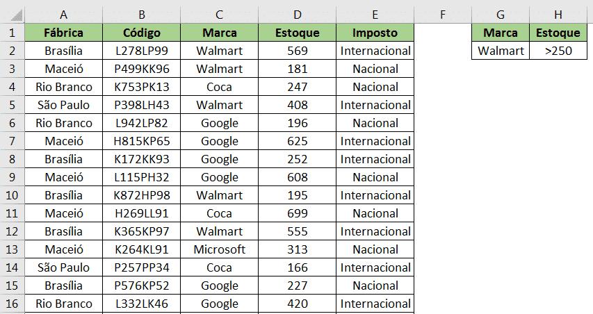 Tabela inicial com tabela de critérios