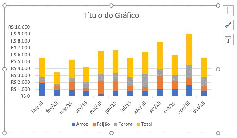 Gráfico de coluna empilhada