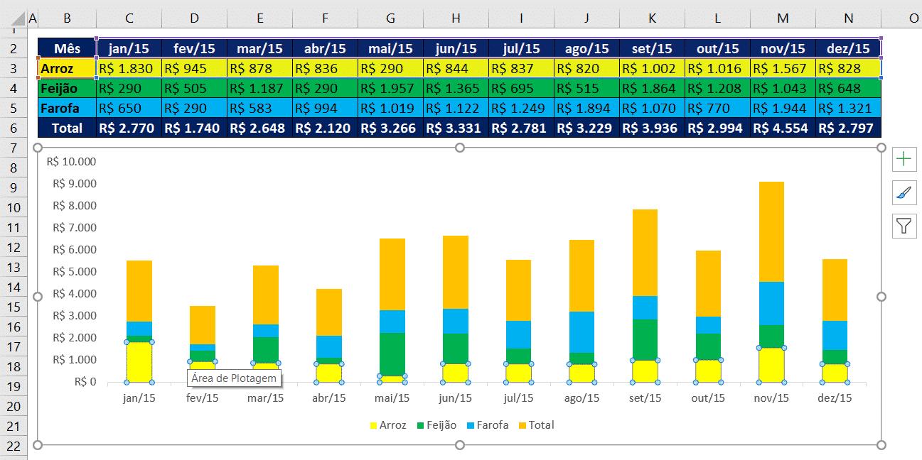 Alterando a cor das barras no gráfico de colunas empilhadas