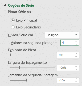 Alterando os valores do segundo gráfico para 4
