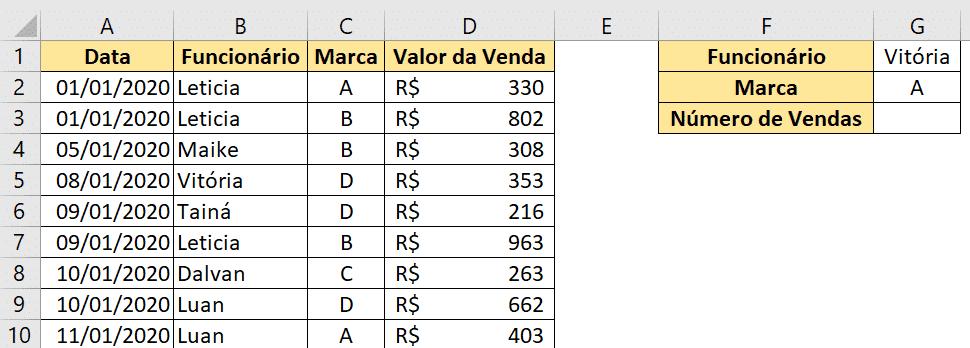 Tabela para utilizara fórmula CONT.SES