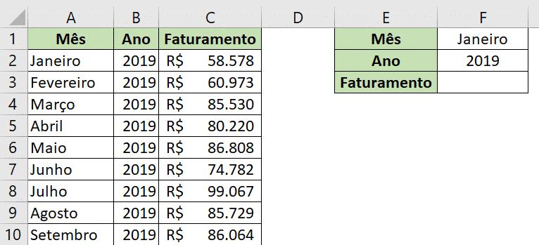 Tabela para utilizar a fórmula SOMASES