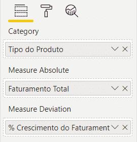 Inserindo uma medida no campo Measure Deviation
