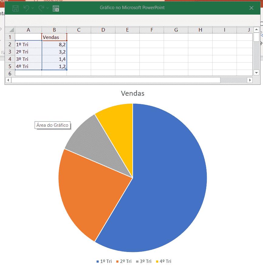 Alteração dos dados para a finalização do gráfico