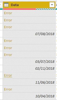 Erro por conta das formato em que as datas estão