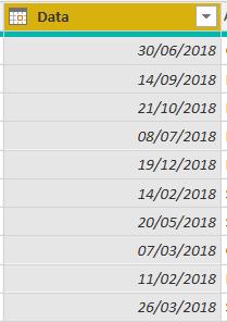 Datas com o formato correto
