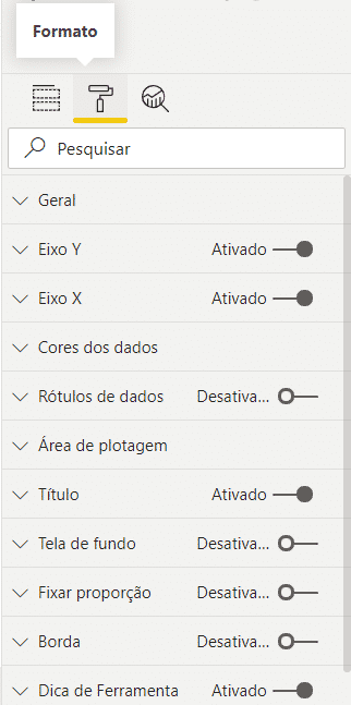 Opções para formatação do gráfico - Curso de Power BI