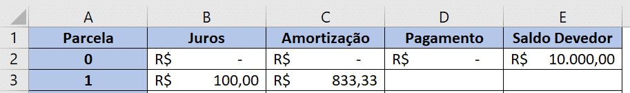 Resultado do cálculo de juros e amortização - Tabela Price e SAC