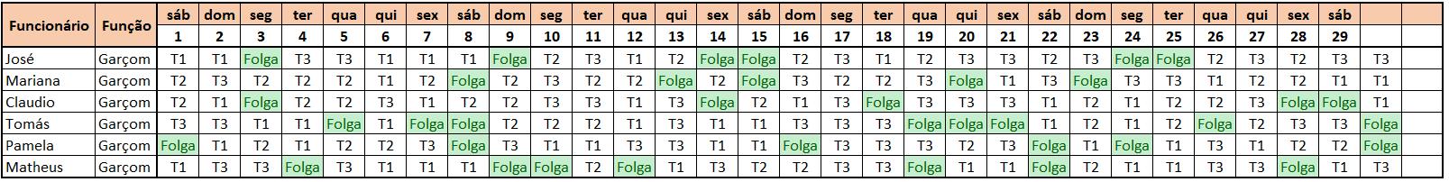 Tabela finalizada - Escala de Trabalho