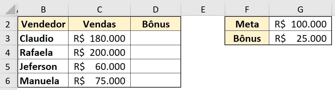 Tabela de vendas