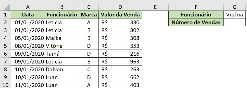 Tabela de vendas - Fórmulas Essenciais do Excel
