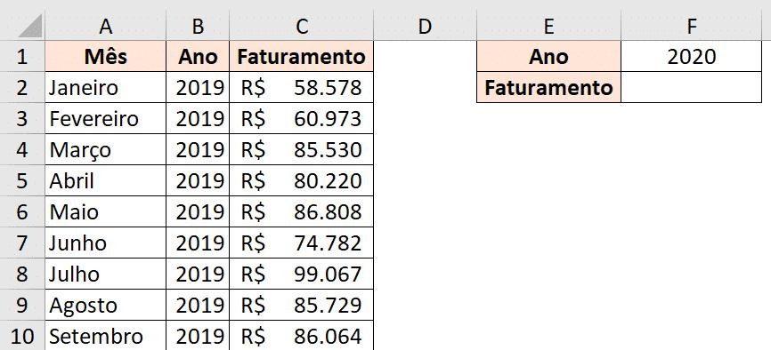 Tabela de faturamento - Fórmulas Essenciais do Excel