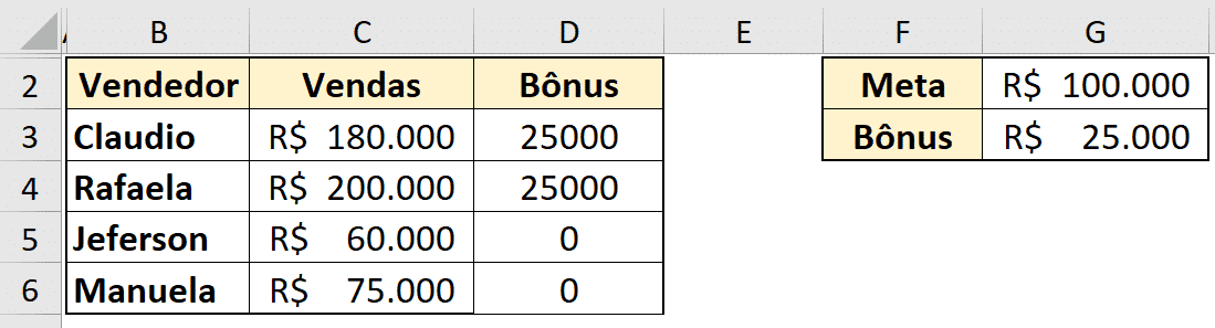 Resultado da fórmula SE