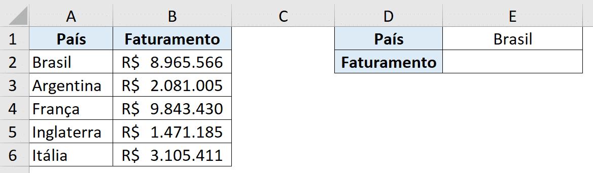Tabela de faturamento